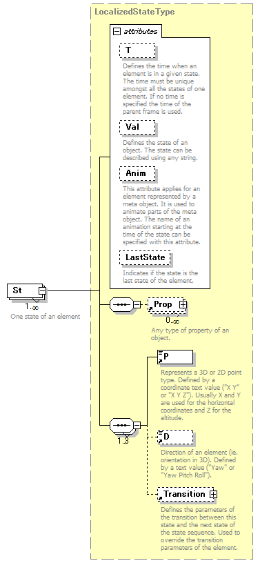 OpenMicroSimSchema_p19.png