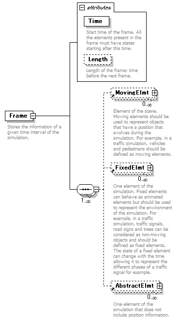 OpenMicroSimSchema_p4.png