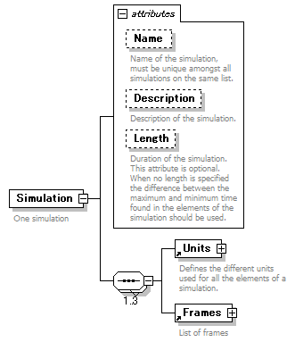 OpenMicroSimSchema_p9.png